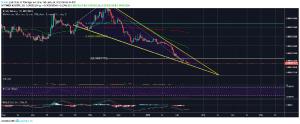 xlm chart