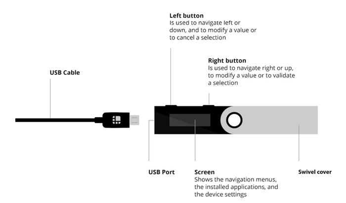 Ledger-Wallet-testbericht 2