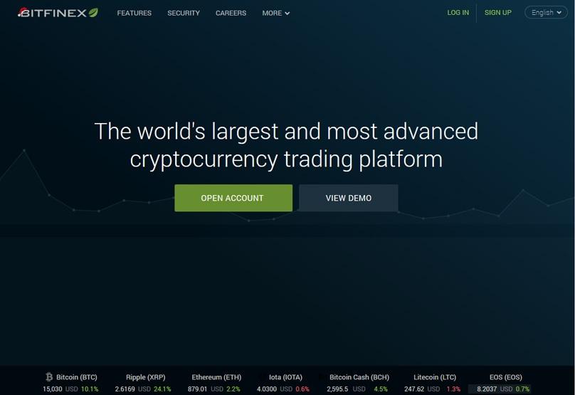 Bitfinex GebГјhren
