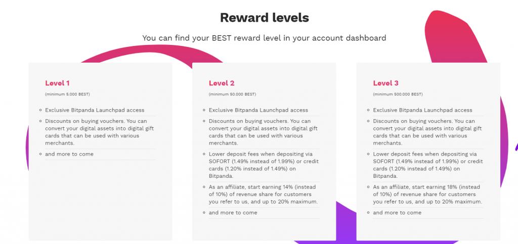 best-rewards