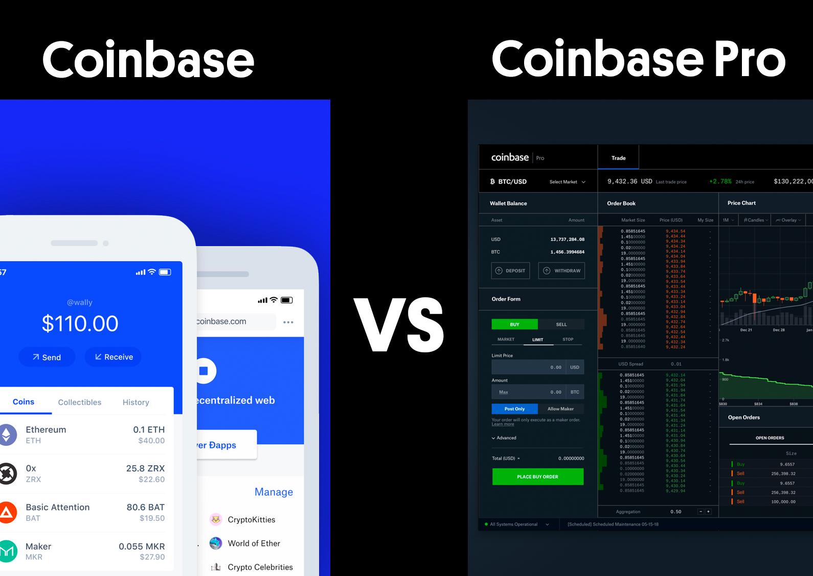 So senden Sie Crypto von der CoinBase-Brieftasche nach Coinbase Pro
