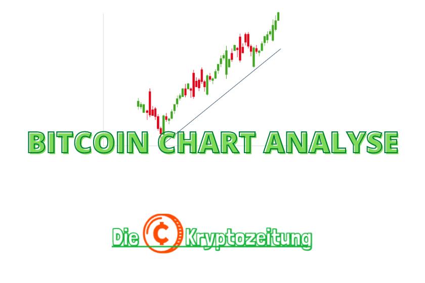Cryptocurrency-Kauf- und Verkaufssignale